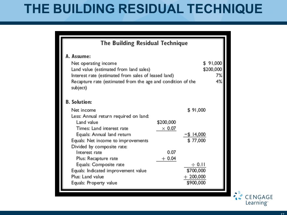 THE BUILDING RESIDUAL TECHNIQUE 17