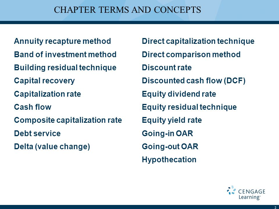 Annuity recapture method Band of investment method Building residual technique Capital recovery Capitalization rate Cash flow Composite capitalization rate Debt service Delta (value change) Direct capitalization technique Direct comparison method Discount rate Discounted cash flow (DCF) Equity dividend rate Equity residual technique Equity yield rate Going-in OAR Going-out OAR Hypothecation 2 CHAPTER TERMS AND CONCEPTS