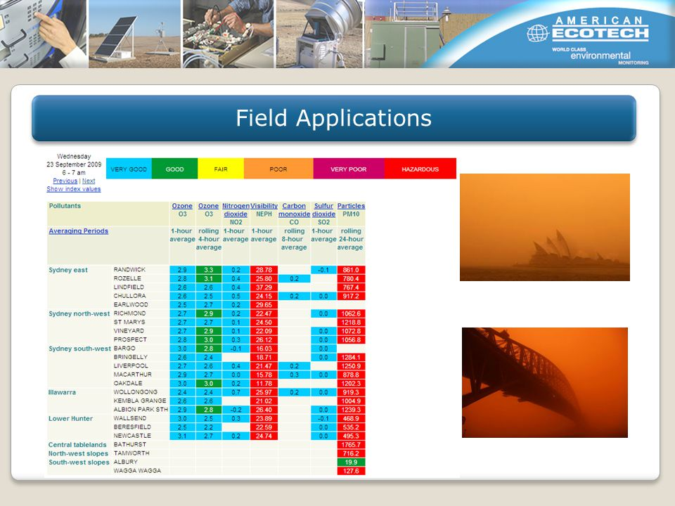 Field Applications