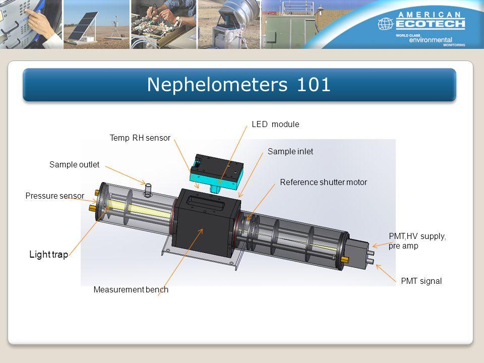 Continuous Correlation – Aurora Neph and BAM-1020 Particulate Monitors