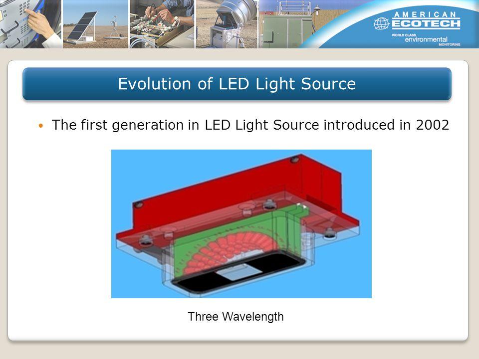 Next Generation of LED Lightsource Evolution of LED Light Source