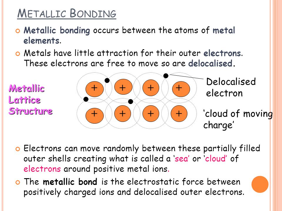 M ETALLIC B ONDING Metallic bonding occurs between the atoms of metal elements. Metals have little attraction for their outer electrons. These electro