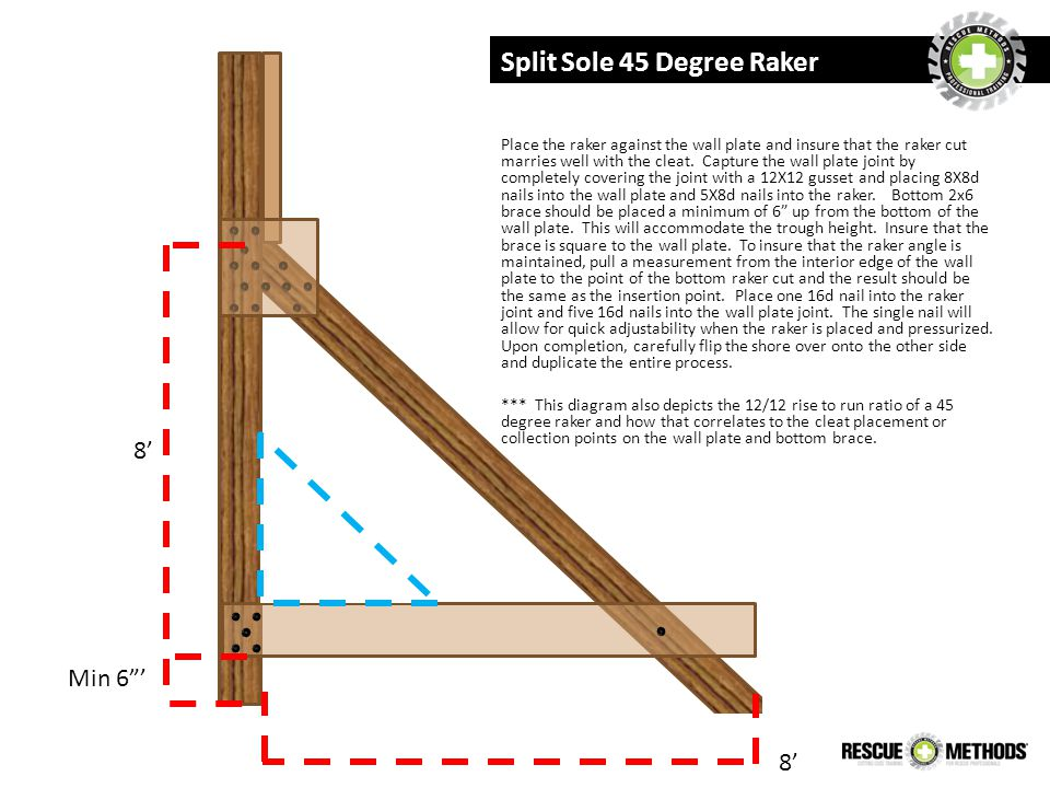 Place the raker against the wall plate and insure that the raker cut marries well with the cleat.