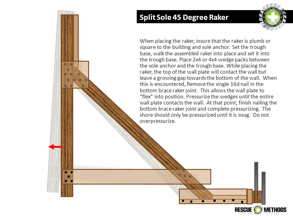 When placing the raker, insure that the raker is plumb or square to the building and sole anchor.