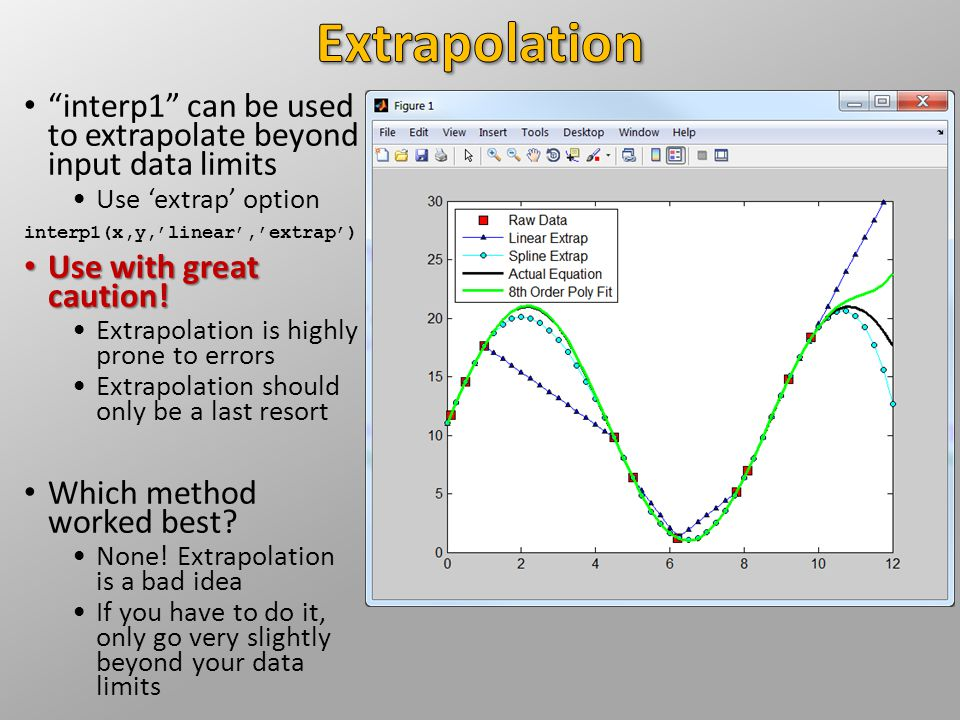 interp1 can be used to extrapolate beyond input data limits Use 'extrap' option interp1(x,y,'linear','extrap') Use with great caution.