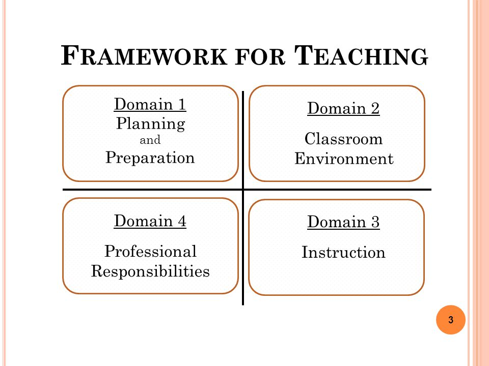 F RAMEWORK FOR T EACHING 3 Domain 1 Planning and Preparation Domain 2 Classroom Environment Domain 3 Instruction Domain 4 Professional Responsibilitie