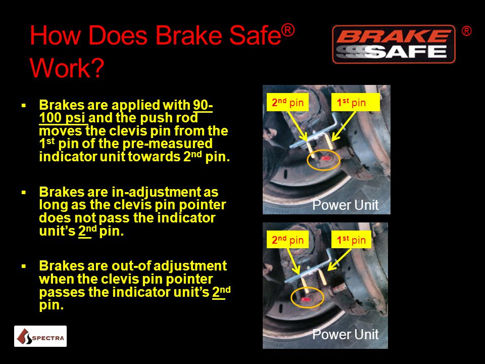 How Does Brake Safe ® Work?  Brakes are applied with 90- 100 psi and the push rod moves the clevis pin from the 1 st pin of the pre-measured indicato