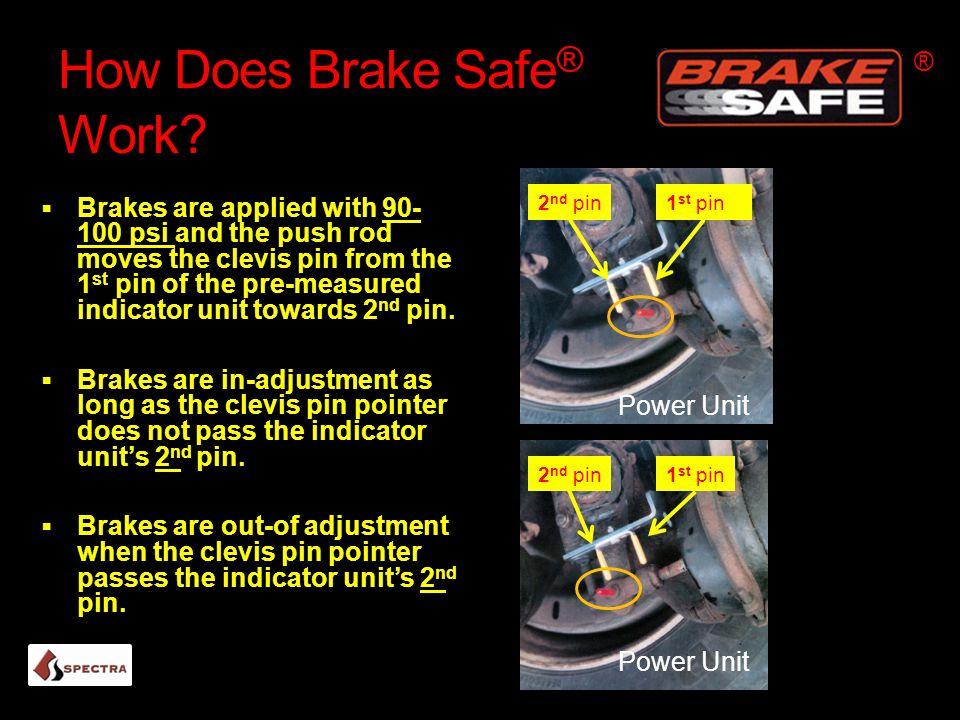 How Does Brake Safe ® Work.