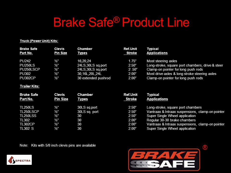 Brake Safe ® Product Line Truck (Power Unit) Kits: Brake SafeClevisChamber Ref.UnitTypical Part No.Pin SizeTypes StrokeApplications PU242½ 16,20,24 1.75 Most steering axles PU250LS½ 24LS,30LS sq.port 2.50 Long-stroke, square port chambers, drive & steer PU250LSCP½ 24LS,30LS sq.port 2.50 Clamp-on pointer for long push rods PU302½ 30,16L,20L,24L 2.00 Most drive axles & long stroke steering axles PU302CP½ 30 extended pushrod 2.00 Clamp-on pointer for long push rods Trailer Kits: Brake SafeClevisChamberRef.UnitTypical Part No.Pin SizeTypes StrokeApplications TL250LS½ 30LS sq.port 2.50 Long-stroke, square port chambers TL250LSCP½ 30LS sq.