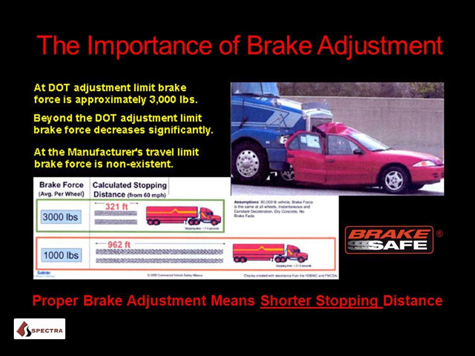 The Importance of Brake Adjustment ® Proper Brake Adjustment Means Shorter Stopping Distance