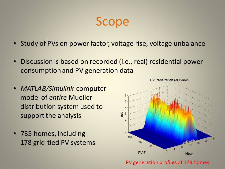 Scope Study of PVs on power factor, voltage rise, voltage unbalance Discussion is based on recorded (i.e., real) residential power consumption and PV generation data MATLAB/Simulink computer model of entire Mueller distribution system used to support the analysis 735 homes, including 178 grid-tied PV systems PV generation profiles of 178 homes