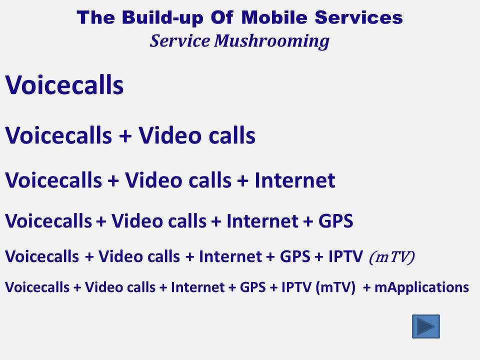 Voicecalls Voicecalls + Video calls Voicecalls + Video calls + Internet Voicecalls + Video calls + Internet + GPS Voicecalls + Video calls + Internet + GPS + IPTV (mTV) Voicecalls + Video calls + Internet + GPS + IPTV (mTV) + mApplications The Build-up Of Mobile Services Service Mushrooming