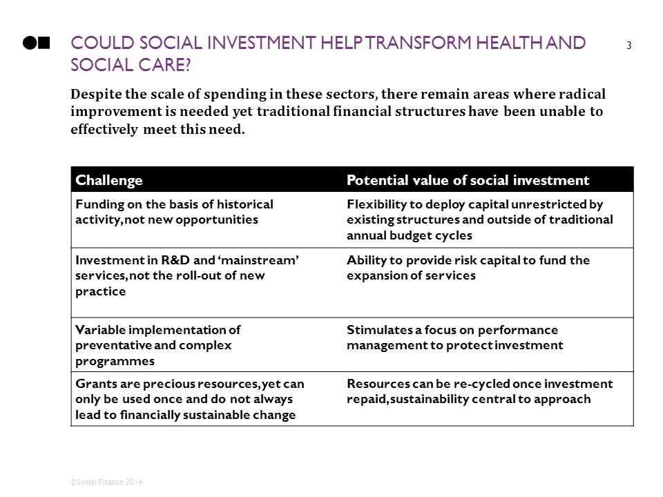 ©Social Finance 2014 COULD SOCIAL INVESTMENT HELP TRANSFORM HEALTH AND SOCIAL CARE.