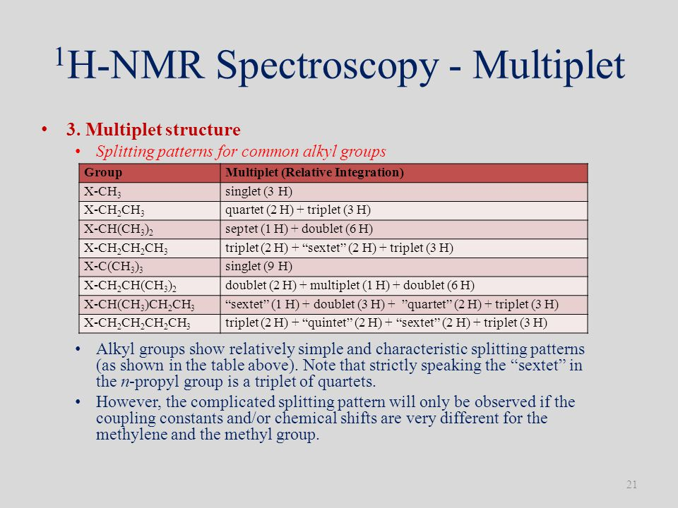 1 H-NMR Spectroscopy - Multiplet 3. Multiplet structure Splitting patterns for common alkyl groups Alkyl groups show relatively simple and characteris