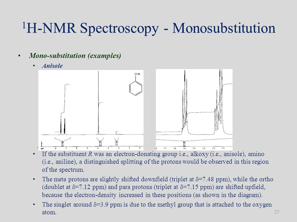1 H-NMR Spectroscopy - Monosubstitution Mono-substitution (examples) Anisole p o If the substituent R was an electron-donating group i.e., alkoxy (i.e