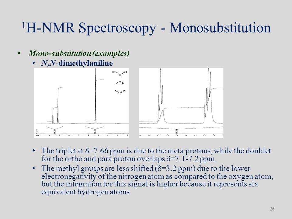 1 H-NMR Spectroscopy - Monosubstitution Mono-substitution (examples) N,N-dimethylaniline The triplet at  =7.66 ppm is due to the meta protons, while