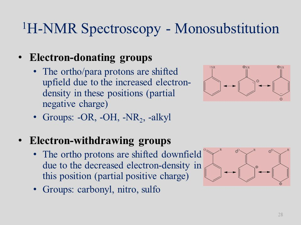 1 H-NMR Spectroscopy - Monosubstitution Electron-donating groups The ortho/para protons are shifted upfield due to the increased electron- density in these positions (partial negative charge) Groups: -OR, -OH, -NR 2, -alkyl Electron-withdrawing groups The ortho protons are shifted downfield due to the decreased electron-density in this position (partial positive charge) Groups: carbonyl, nitro, sulfo 28