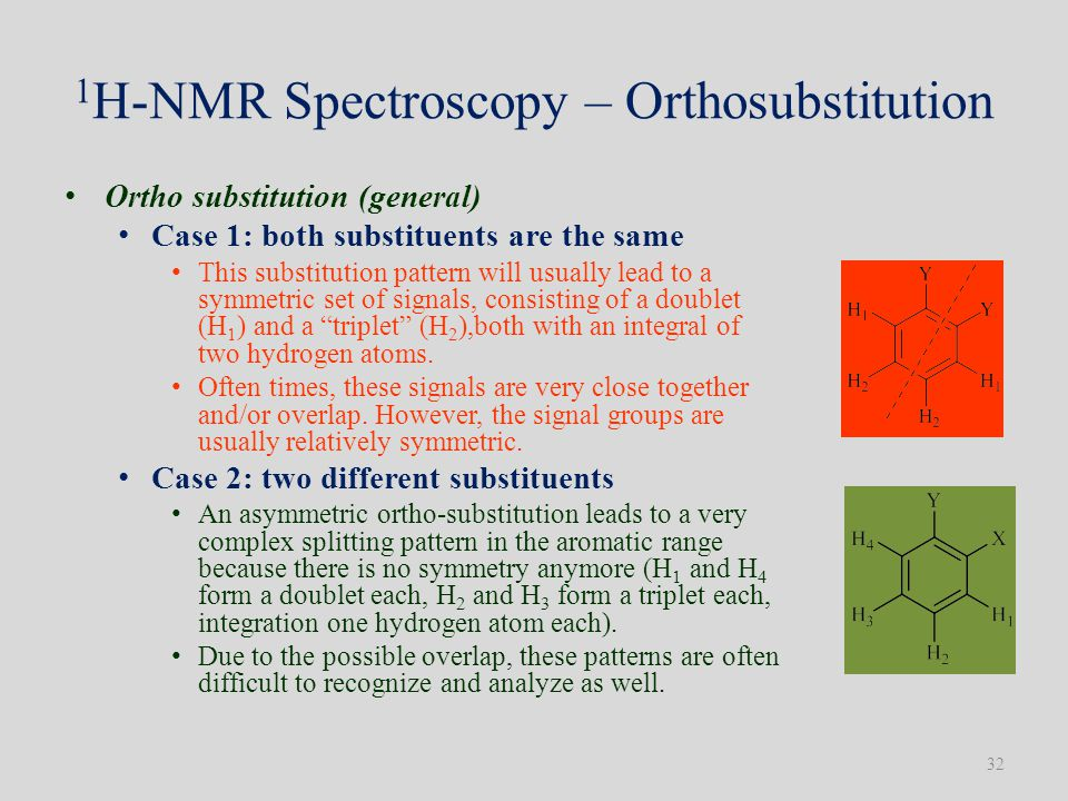 1 H-NMR Spectroscopy – Orthosubstitution Ortho substitution (general) Case 1: both substituents are the same This substitution pattern will usually lead to a symmetric set of signals, consisting of a doublet (H 1 ) and a triplet (H 2 ),both with an integral of two hydrogen atoms.