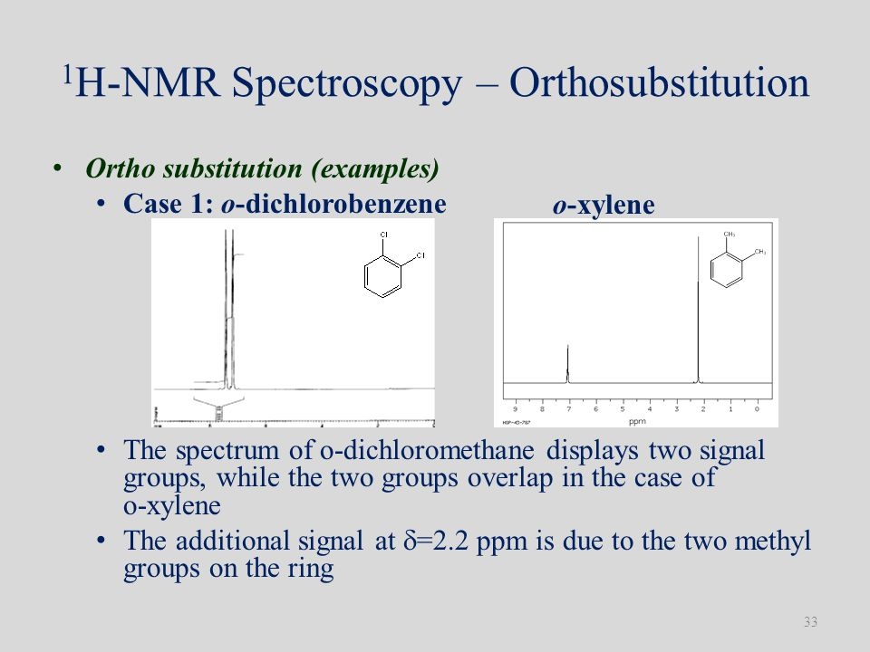 1 H-NMR Spectroscopy – Orthosubstitution Ortho substitution (examples) Case 1: o-dichlorobenzene The spectrum of o-dichloromethane displays two signal groups, while the two groups overlap in the case of o-xylene The additional signal at  =2.2 ppm is due to the two methyl groups on the ring 33 o-xylene