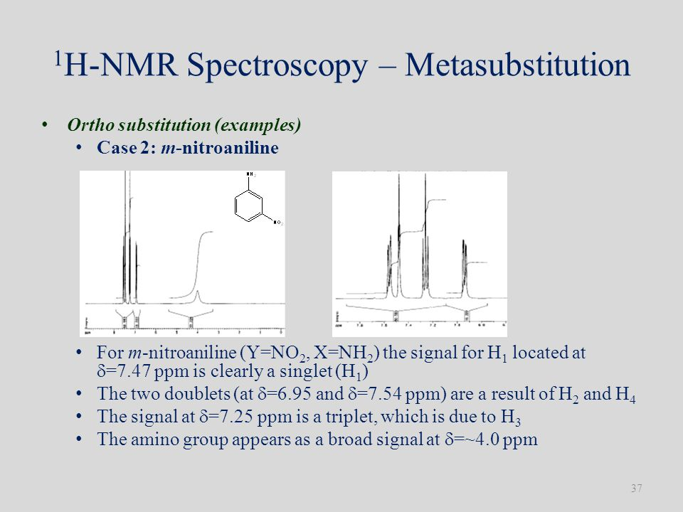 1 H-NMR Spectroscopy – Metasubstitution Ortho substitution (examples) Case 2: m-nitroaniline For m-nitroaniline (Y=NO 2, X=NH 2 ) the signal for H 1 located at  =7.47 ppm is clearly a singlet (H 1 ) The two doublets (at  =6.95 and  =7.54 ppm) are a result of H 2 and H 4 The signal at  =7.25 ppm is a triplet, which is due to H 3 The amino group appears as a broad signal at  =~4.0 ppm 37 NH 2 H 4 H 1 H 3 H 2