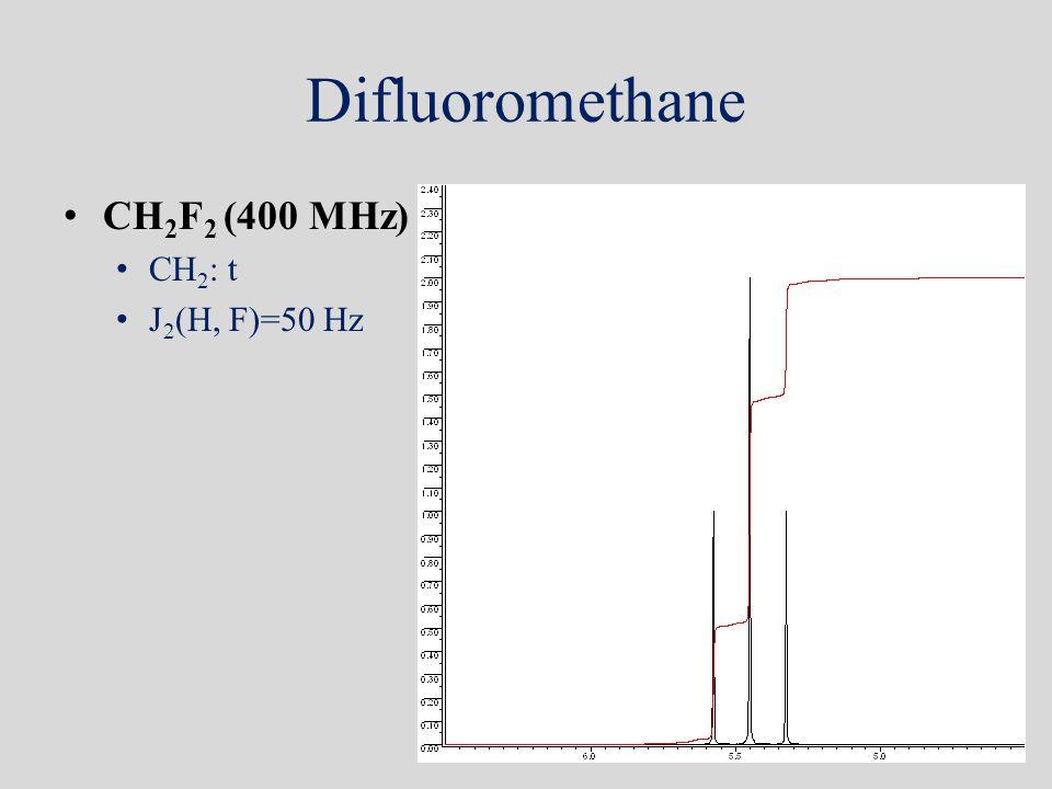 Difluoromethane CH 2 F 2 (400 MHz) CH 2 : t J 2 (H, F)=50 Hz 42