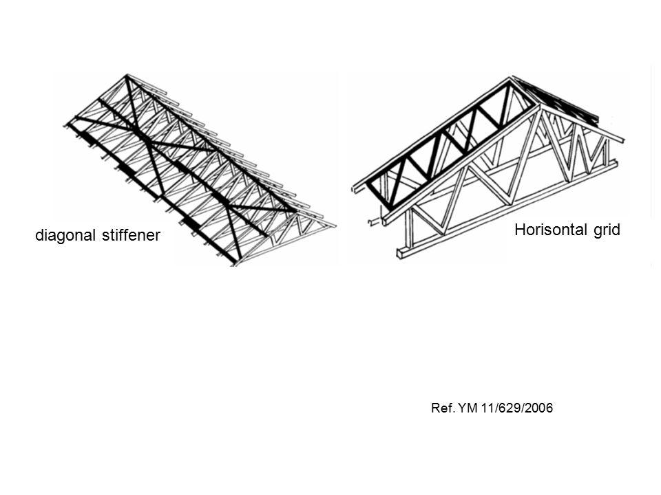 Ref. YM 11/629/2006 diagonal stiffener Horisontal grid