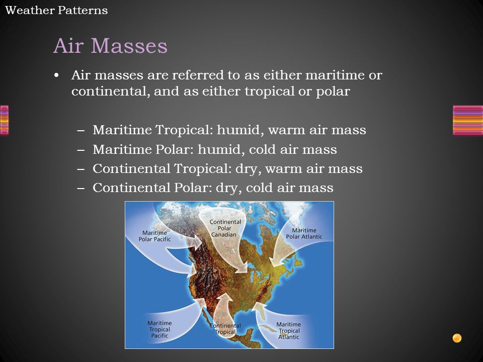 Air Masses Air masses are referred to as either maritime or continental, and as either tropical or polar –Maritime Tropical: humid, warm air mass –Maritime Polar: humid, cold air mass –Continental Tropical: dry, warm air mass –Continental Polar: dry, cold air mass Weather Patterns