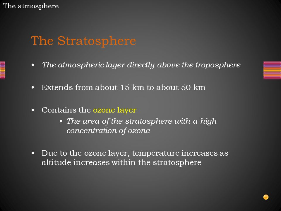 The Stratosphere The atmospheric layer directly above the troposphere Extends from about 15 km to about 50 km Contains the ozone layer The area of the stratosphere with a high concentration of ozone Due to the ozone layer, temperature increases as altitude increases within the stratosphere The atmosphere