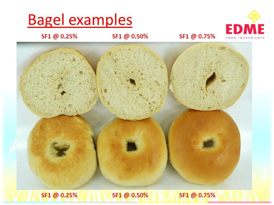 Bagel examples SF1 @ 0.25%SF1 @ 0.50%SF1 @ 0.75% SF1 @ 0.25%SF1 @ 0.50%SF1 @ 0.75%