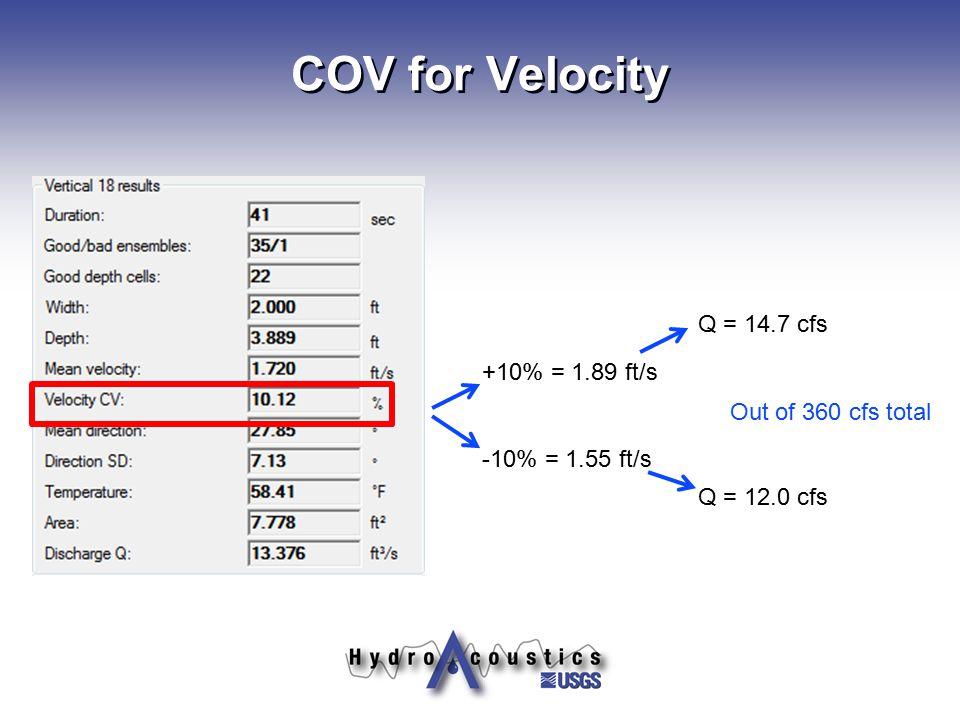 COV for Velocity +10% = 1.89 ft/s -10% = 1.55 ft/s Q = 14.7 cfs Q = 12.0 cfs Out of 360 cfs total