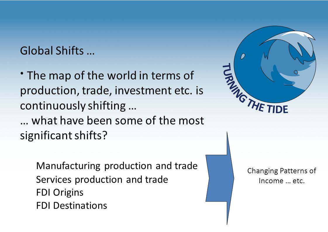 Global Shifts … The map of the world in terms of production, trade, investment etc.