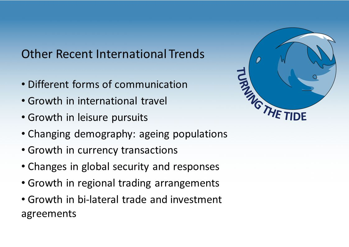 Other Recent International Trends Different forms of communication Growth in international travel Growth in leisure pursuits Changing demography: ageing populations Growth in currency transactions Changes in global security and responses Growth in regional trading arrangements Growth in bi-lateral trade and investment agreements