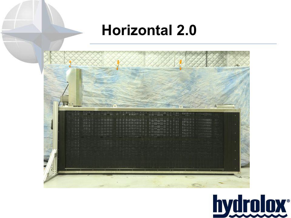 Horizontal 2.0