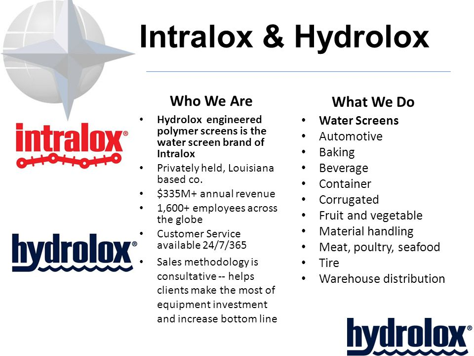 Intralox & Hydrolox What We Do Water Screens Automotive Baking Beverage Container Corrugated Fruit and vegetable Material handling Meat, poultry, seafood Tire Warehouse distribution Who We Are Hydrolox engineered polymer screens is the water screen brand of Intralox Privately held, Louisiana based co.