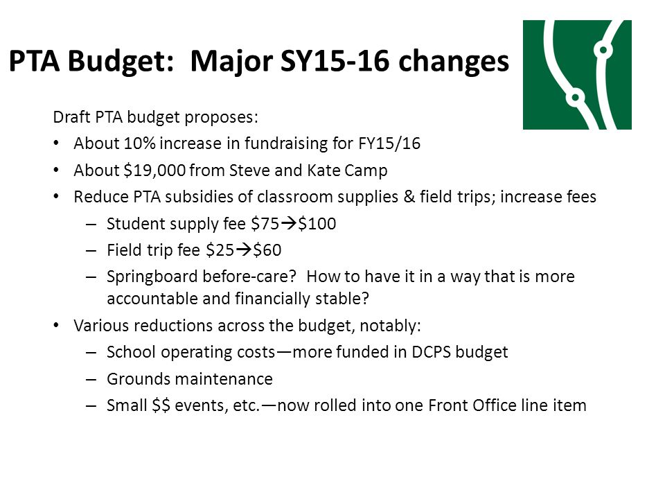 PTA Budget: Major SY15-16 changes Draft PTA budget proposes: About 10% increase in fundraising for FY15/16 About $19,000 from Steve and Kate Camp Redu
