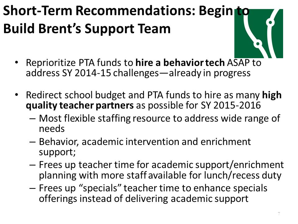 Short-Term Recommendations: Begin to Build Brent's Support Team Reprioritize PTA funds to hire a behavior tech ASAP to address SY 2014-15 challenges—a