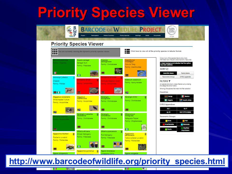 Priority Species Viewer http://www.barcodeofwildlife.org/priority_species.html
