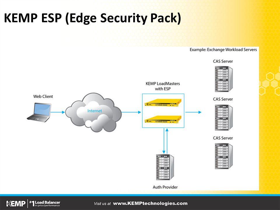 KEMP ESP (Edge Security Pack)