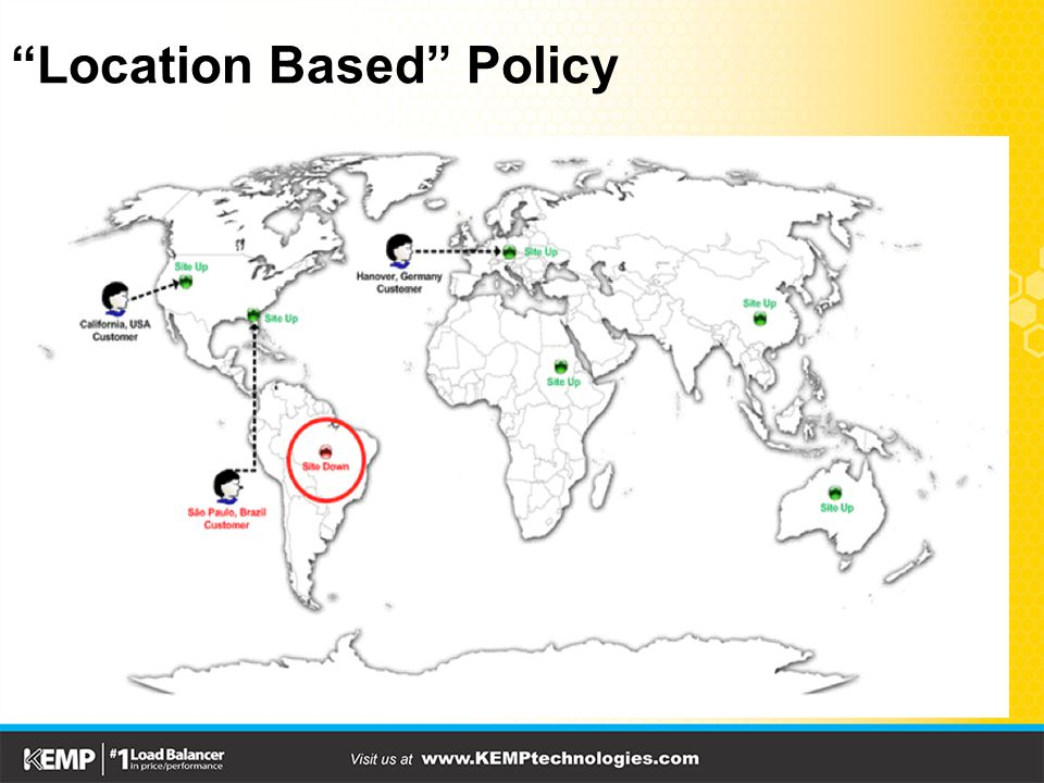 Location Based Policy