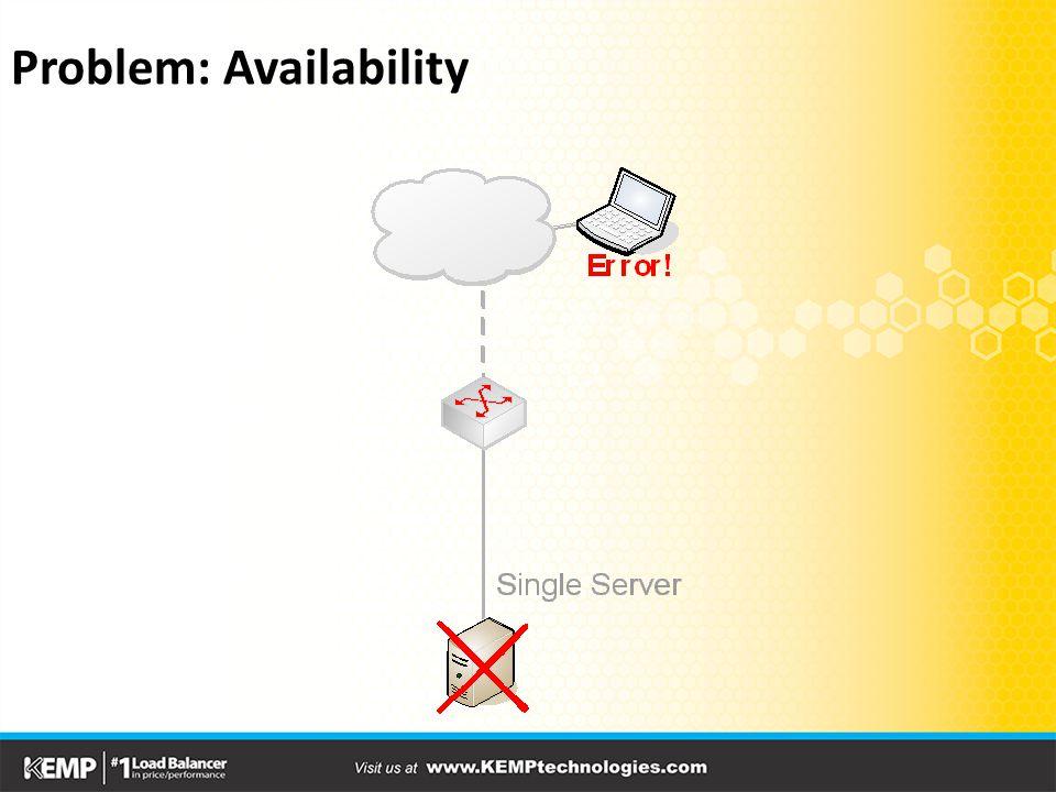 Problem: Availability