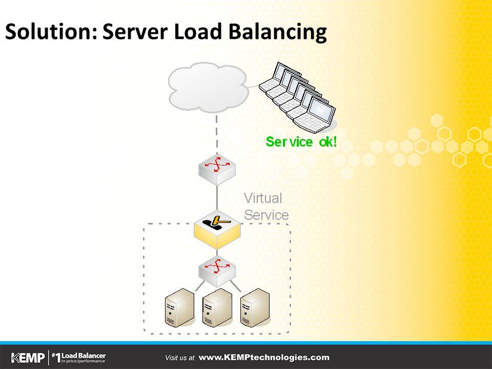 Solution: Server Load Balancing