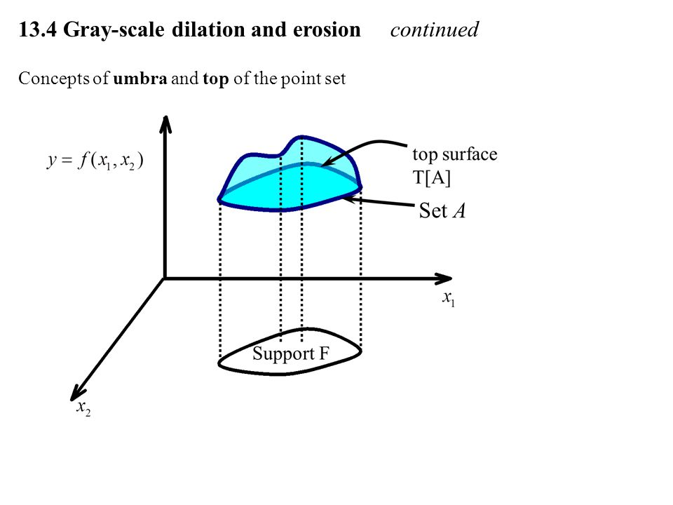 13.4 Gray-scale dilation and erosion continued Concepts of umbra and top of the point set Gray-scale dilation is expressed as the dilation of umbras.