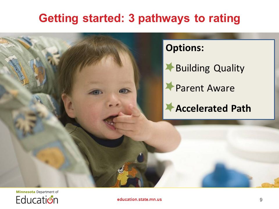 Getting started: 3 pathways to rating education.state.mn.us 9 Options: Building Quality Parent Aware Accelerated Path