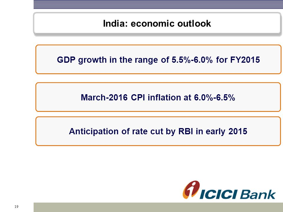 19 India: economic outlook GDP growth in the range of 5.5%-6.0% for FY2015 March-2016 CPI inflation at 6.0%-6.5% Anticipation of rate cut by RBI in early 2015