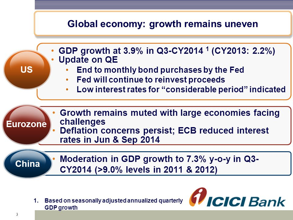 3 Global economy: growth remains uneven GDP growth at 3.9% in Q3-CY2014 1 (CY2013: 2.2%) Update on QE End to monthly bond purchases by the Fed Fed will continue to reinvest proceeds Low interest rates for considerable period indicated Growth remains muted with large economies facing challenges Deflation concerns persist; ECB reduced interest rates in Jun & Sep 2014 US Eurozone China 1.Based on seasonally adjusted annualized quarterly GDP growth Moderation in GDP growth to 7.3% y-o-y in Q3- CY2014 (>9.0% levels in 2011 & 2012)