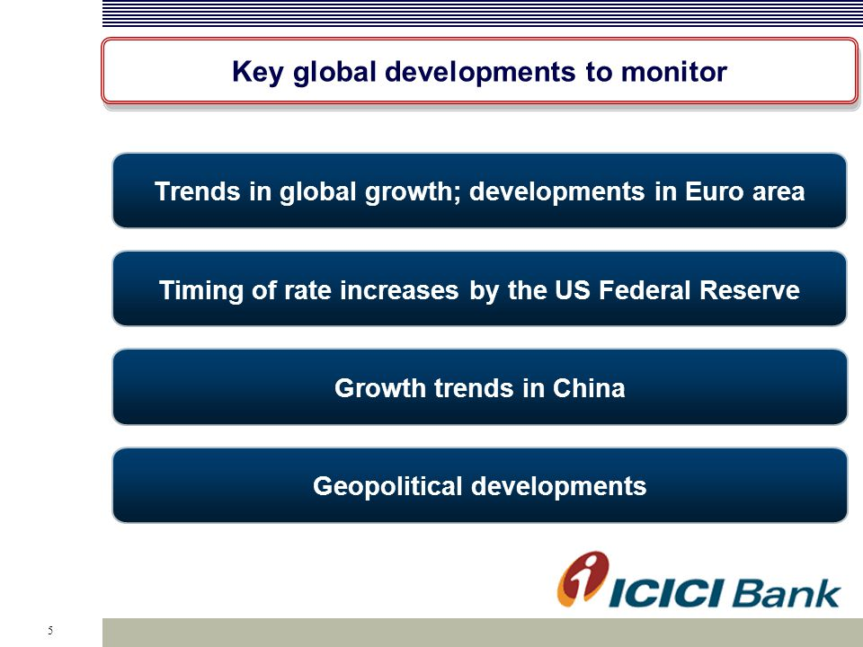Key global developments to monitor 5 Trends in global growth; developments in Euro area Timing of rate increases by the US Federal Reserve Growth trends in China Geopolitical developments