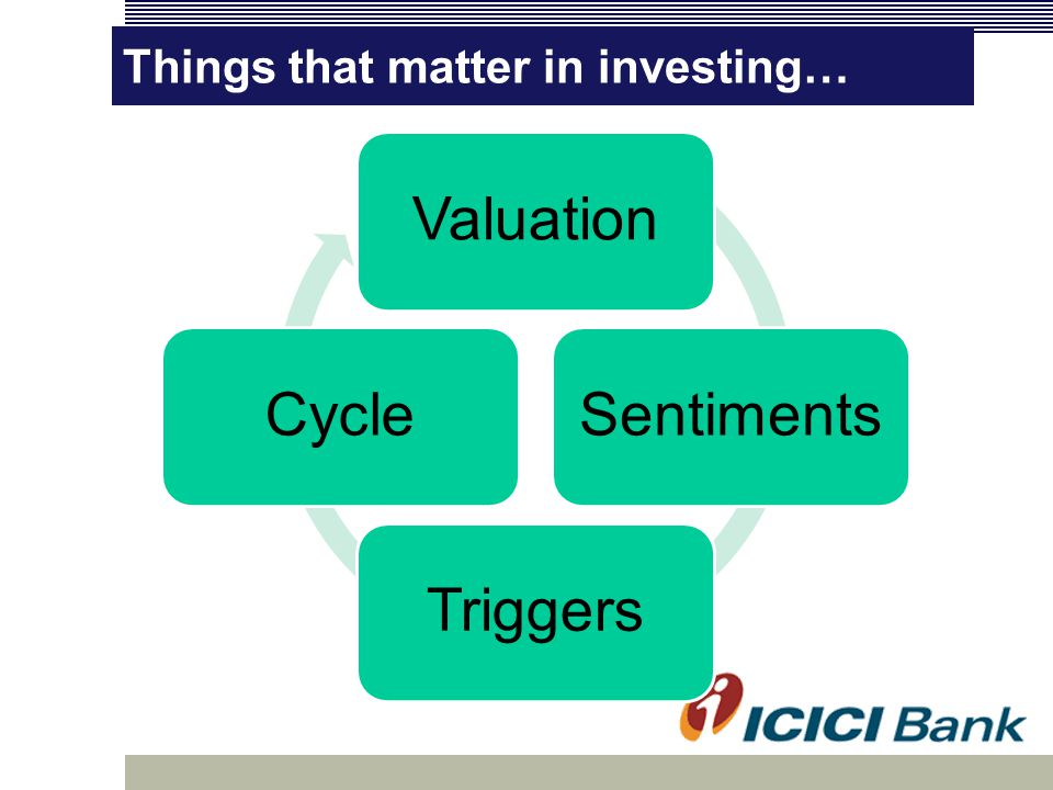 Things that matter in investing… ValuationSentimentsTriggersCycle