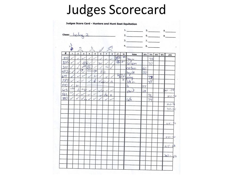 Judges Scorecard
