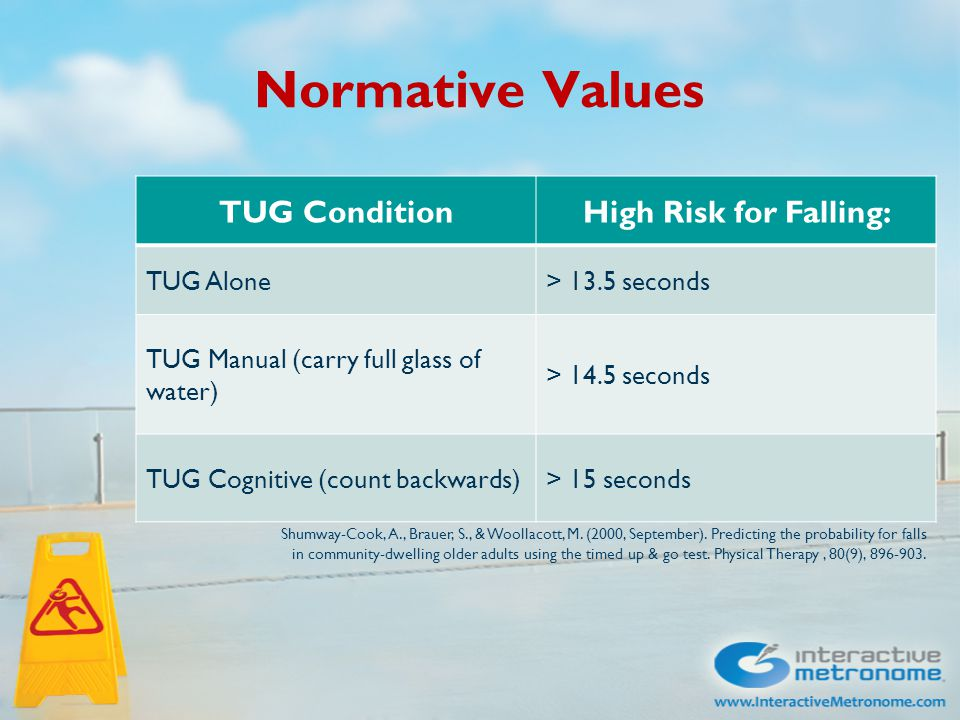 Normative Values TUG ConditionHigh Risk for Falling: TUG Alone> 13.5 seconds TUG Manual (carry full glass of water) > 14.5 seconds TUG Cognitive (count backwards)> 15 seconds Shumway-Cook, A., Brauer, S., & Woollacott, M.