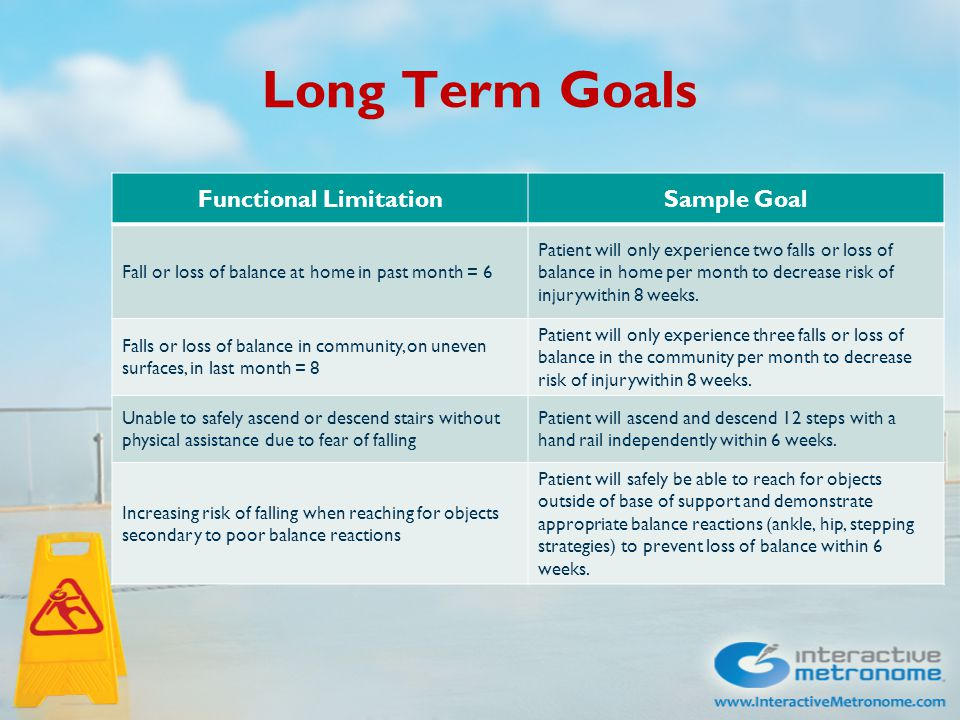 Long Term Goals Functional LimitationSample Goal Fall or loss of balance at home in past month = 6 Patient will only experience two falls or loss of b